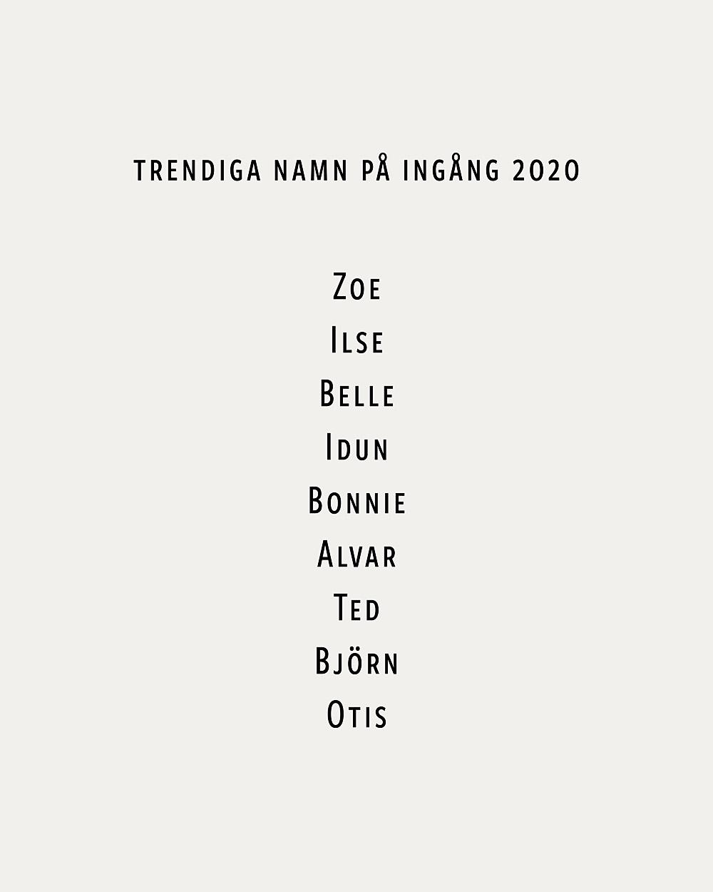 trendiga barn namn